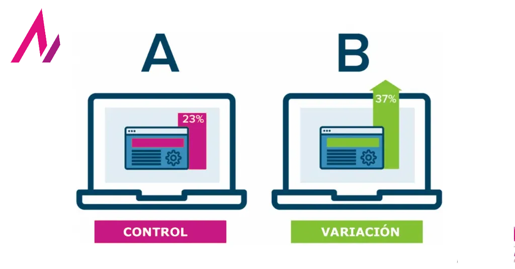 ¿Cómo pueden los tests A/B ayudarte a optimizar tu marketing digital?