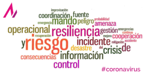 Covid-19: Ayudamos a empresas y personas que necesiten nuestra ayuda